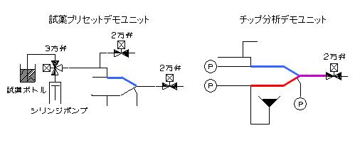 チップ分析デモユニット3.png