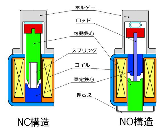 ピンチバルブの構造1.png
