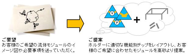 マイクロ流体チップモジュール2.png
