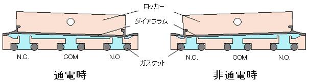ロッカー構造図.png