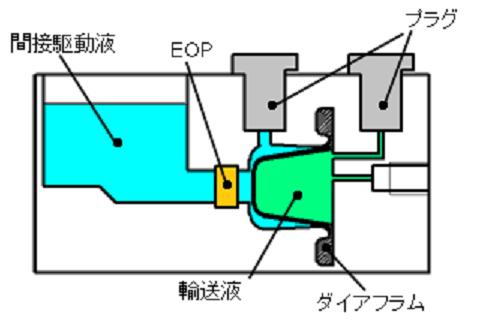 内部構造図3.png