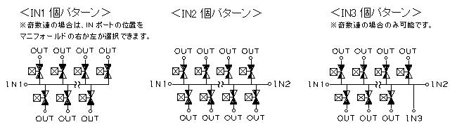 構成可能なフローパターン.png