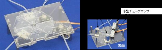 樹脂チップクランプ式2液混合用マイクロタスデモユニット.png