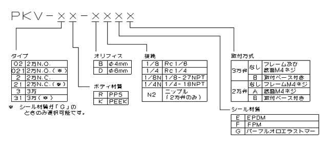 PKV_model.jpg
