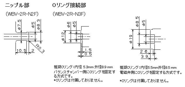 WBV_port_details.jpg