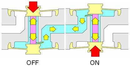 structure_3way.jpg