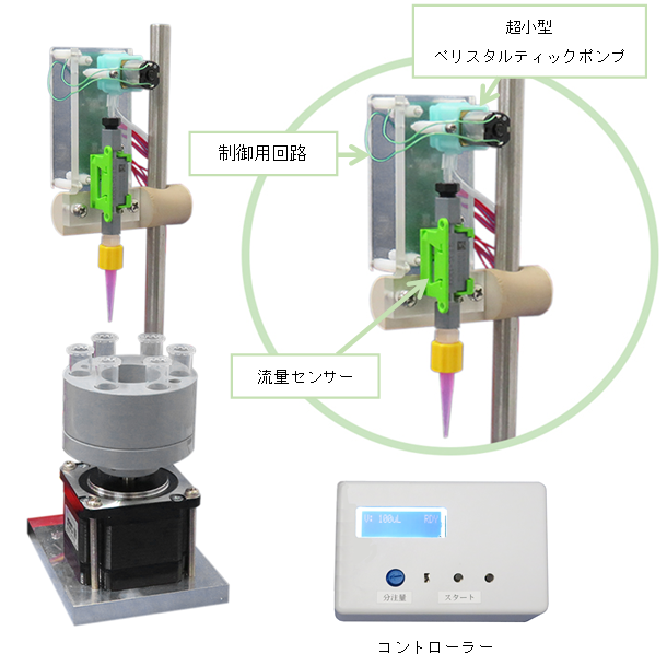 フィードバック式スマート分注モジュール 送液ポンプ