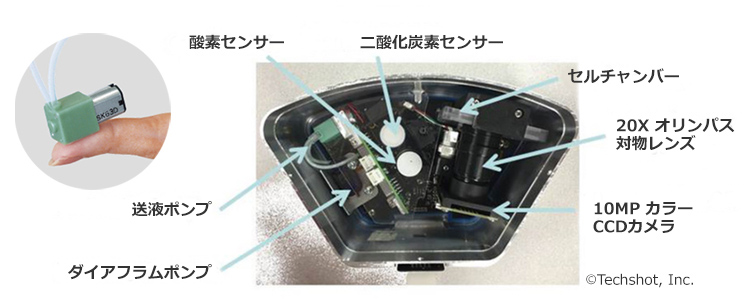 宇宙実験機器 採用事例 高砂電気工業
