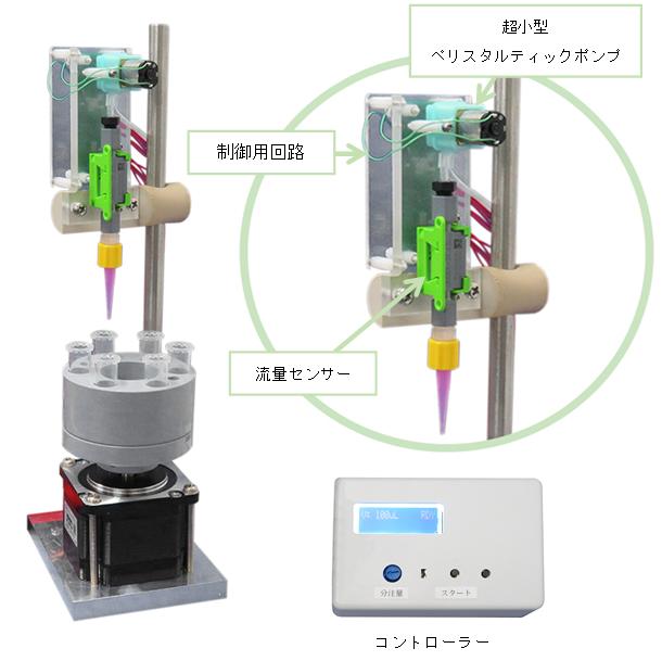 フィードバック式スマート分注モジュール 【コンセプトモデル】